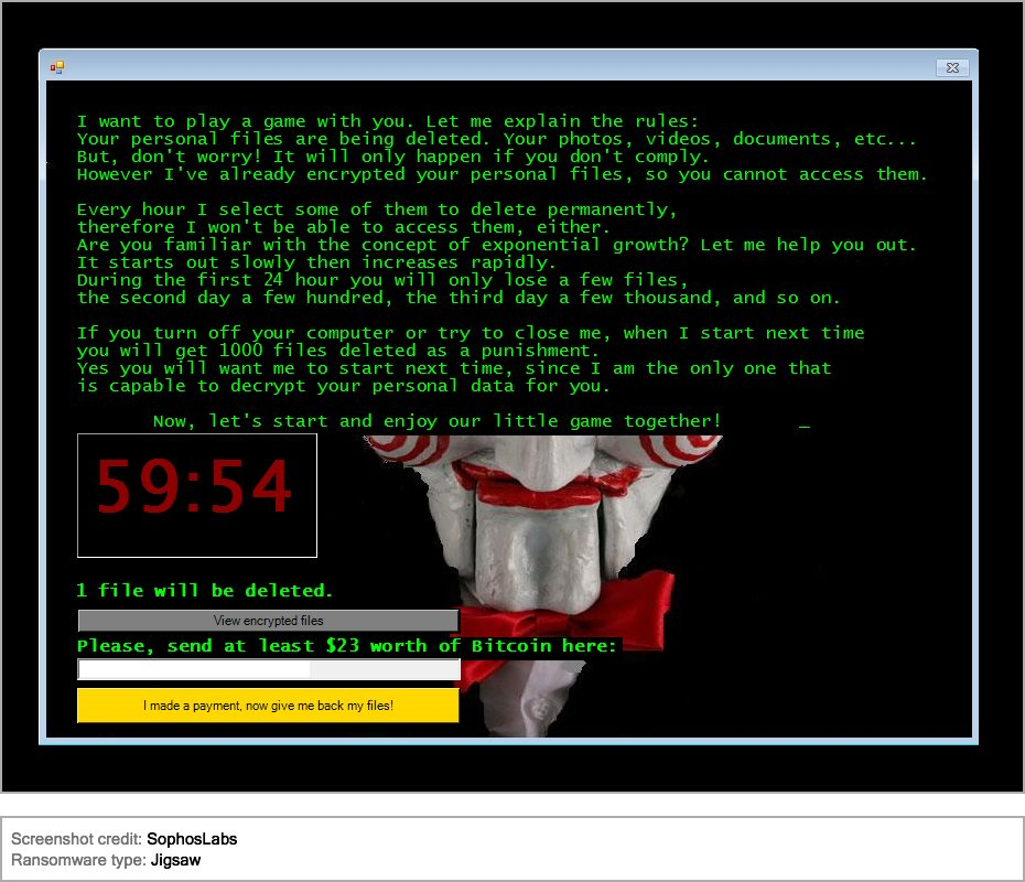 SophosLabs Screen Shot of Jigsaw Ransomware