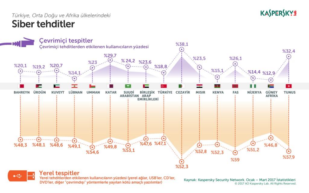 Infographic_KLMETA