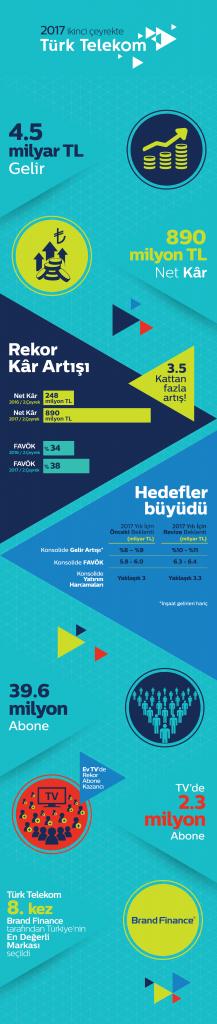 1501056380_TT_2.__eyrek_Infografik
