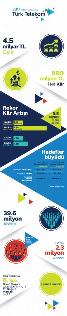 1501056380_TT_2.ceyrek_Infografik_1